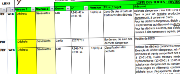 Veille réglementaire : Yannick Vigneron Management